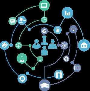 Resource & Asset Management Image